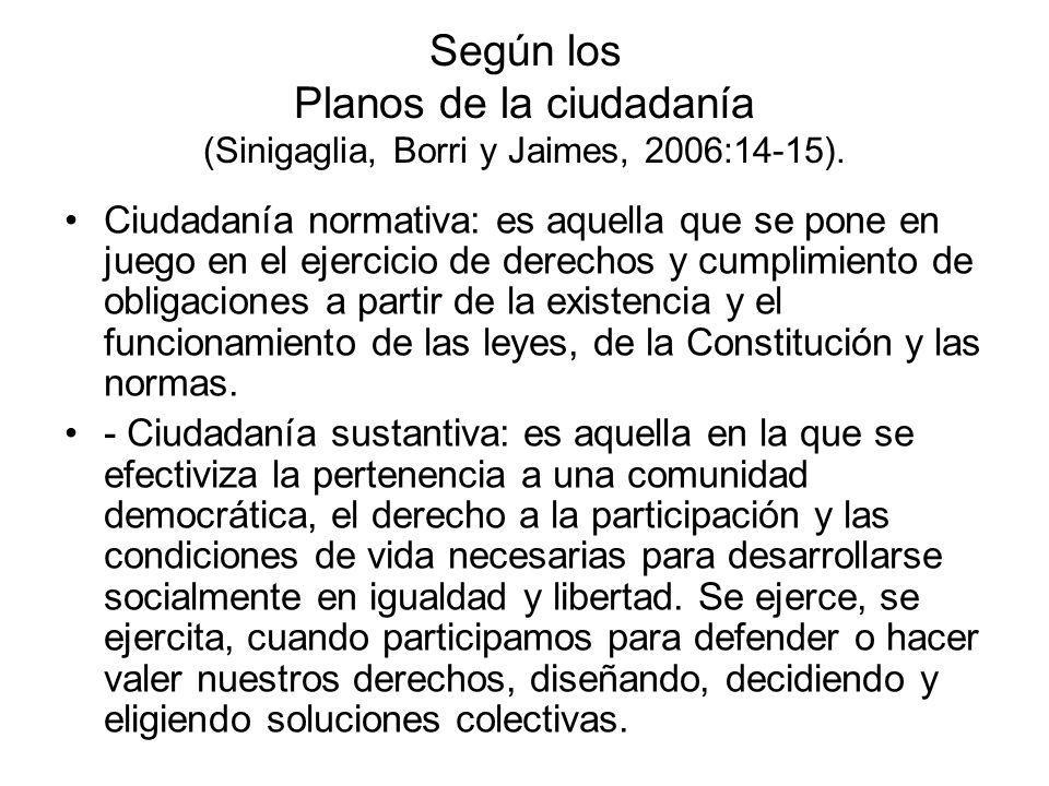 Según los Planos de la ciudadanía (Sinigaglia, Borri y Jaimes, 2006:14-15).
