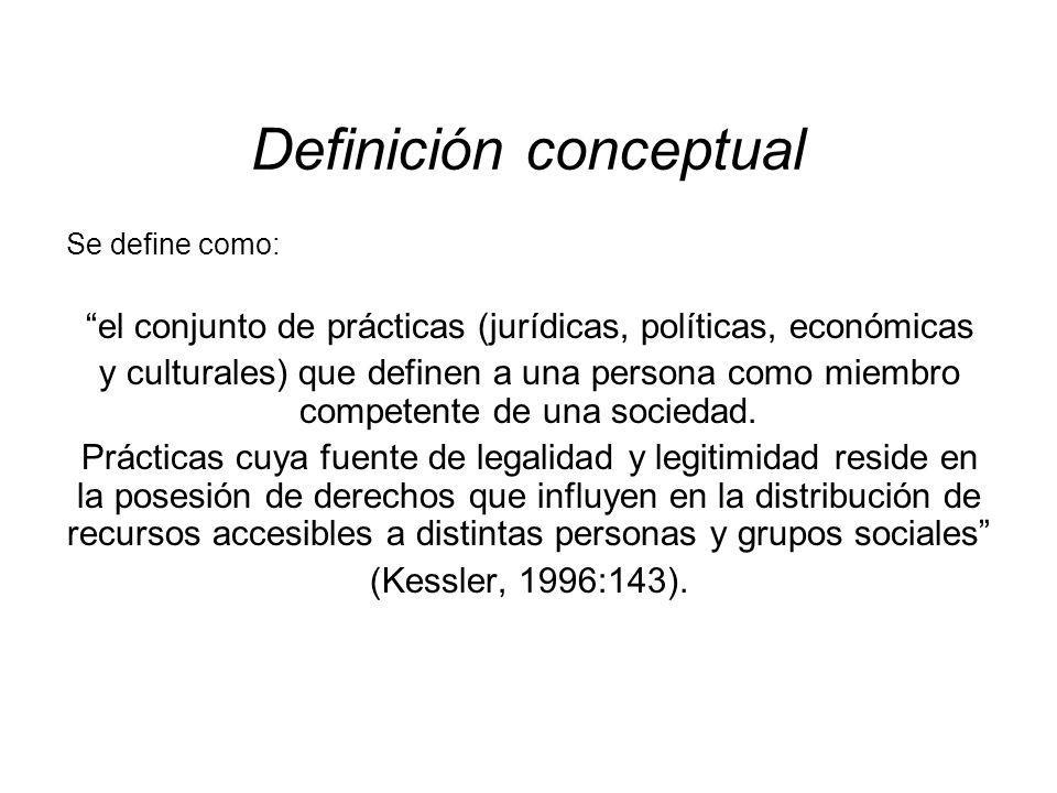 Definición conceptual