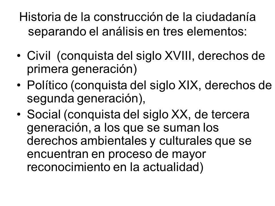 Historia de la construcción de la ciudadanía separando el análisis en tres elementos: