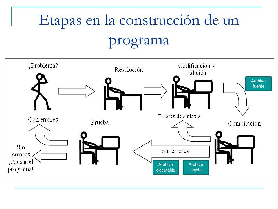 Etapas en la construcción de un programa