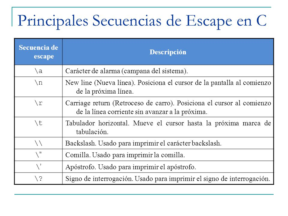 Principales Secuencias de Escape en C