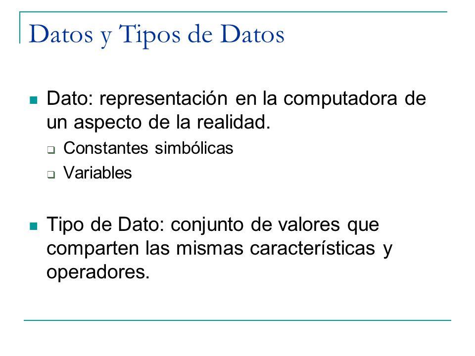 Datos y Tipos de Datos Dato: representación en la computadora de un aspecto de la realidad. Constantes simbólicas.