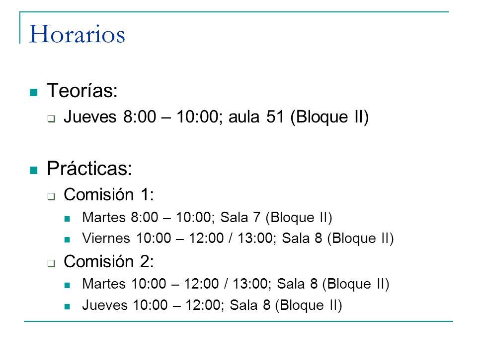 Horarios Teorías: Prácticas: Jueves 8:00 – 10:00; aula 51 (Bloque II)