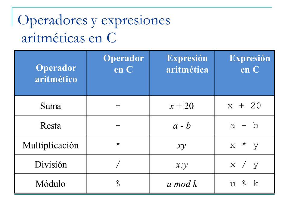 Operadores y expresiones aritméticas en C