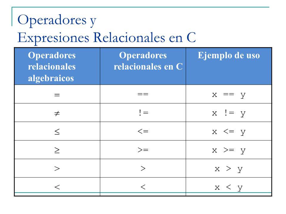 Operadores y Expresiones Relacionales en C
