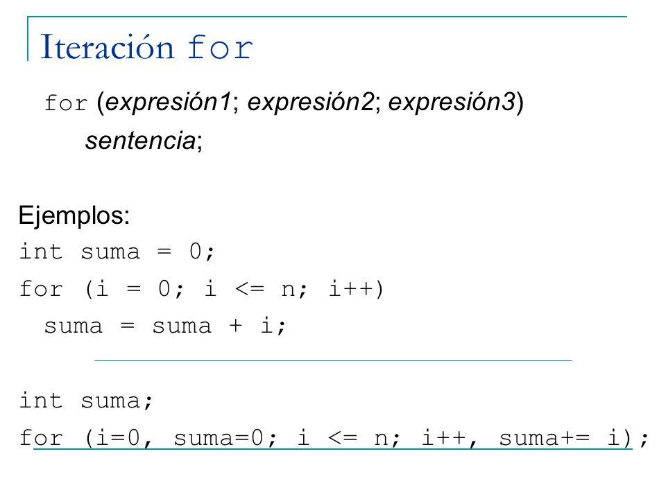 Iteración for for (expresión1; expresión2; expresión3) sentencia;