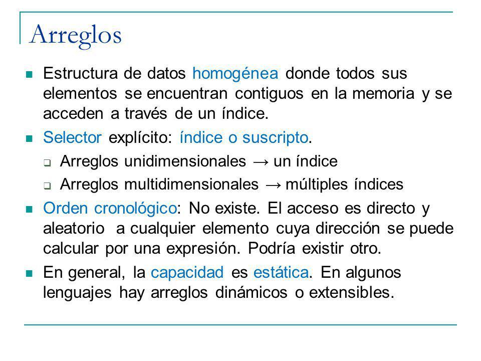 Arreglos Estructura de datos homogénea donde todos sus elementos se encuentran contiguos en la memoria y se acceden a través de un índice.