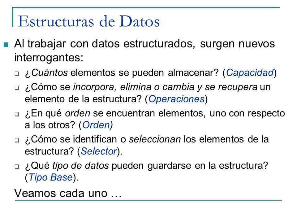 Estructuras de Datos Al trabajar con datos estructurados, surgen nuevos interrogantes: ¿Cuántos elementos se pueden almacenar (Capacidad)