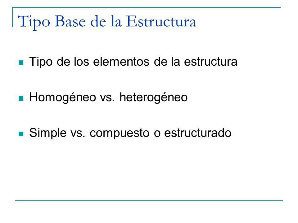 Tipo Base de la Estructura