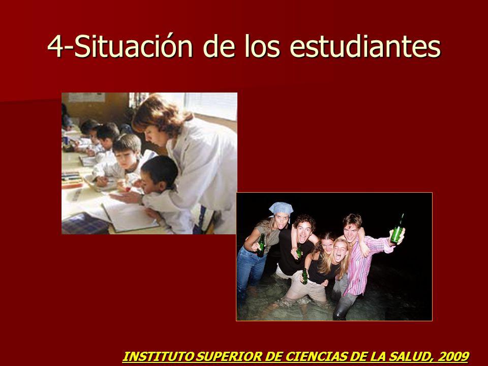 4-Situación de los estudiantes