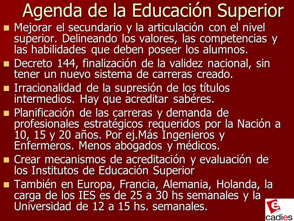 Agenda de la Educación Superior
