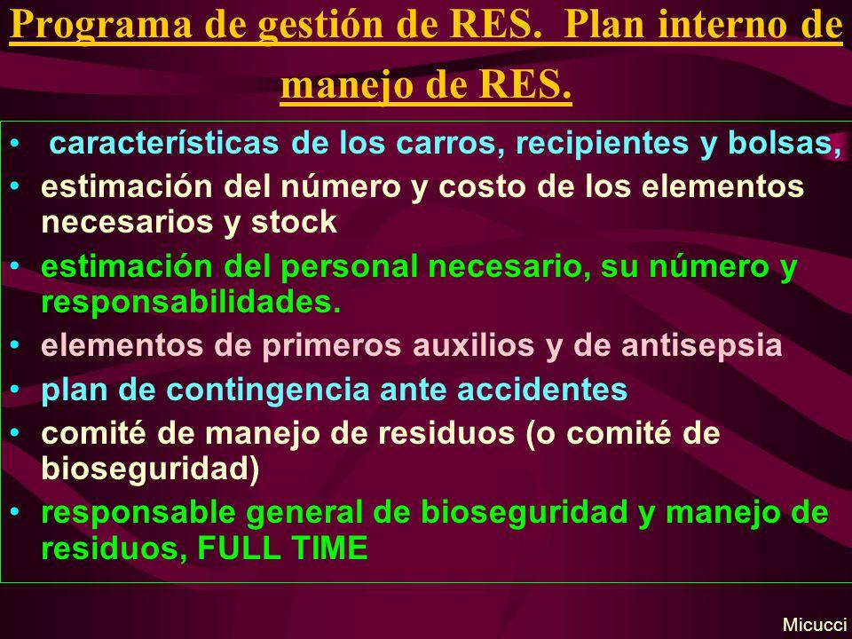 Programa de gestión de RES. Plan interno de manejo de RES.