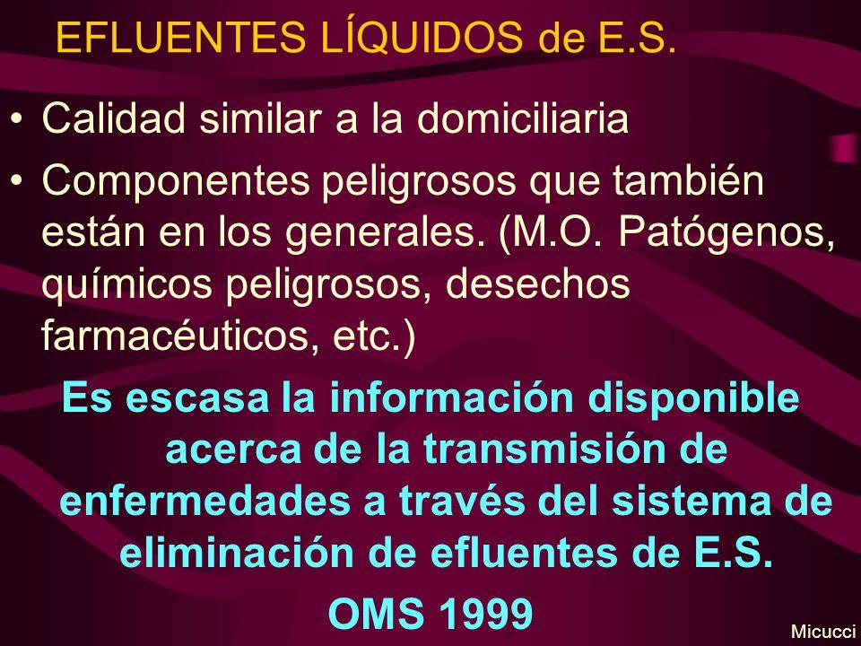EFLUENTES LÍQUIDOS de E.S.