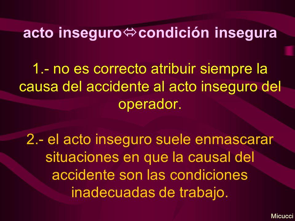 acto insegurocondición insegura 1