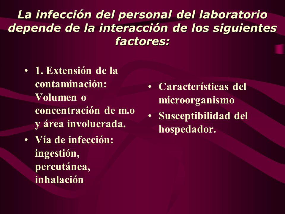 La infección del personal del laboratorio depende de la interacción de los siguientes factores: