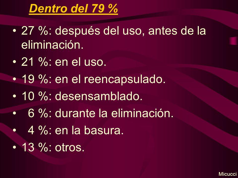 27 %: después del uso, antes de la eliminación. 21 %: en el uso.