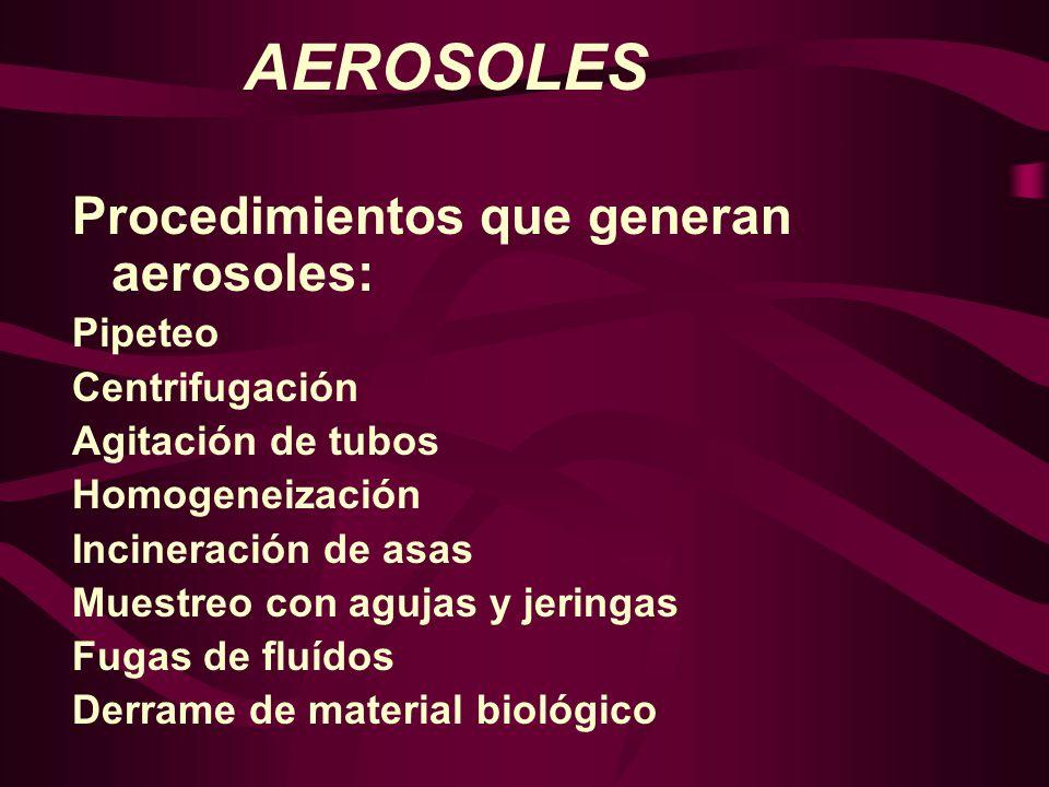 AEROSOLES Procedimientos que generan aerosoles: Pipeteo Centrifugación