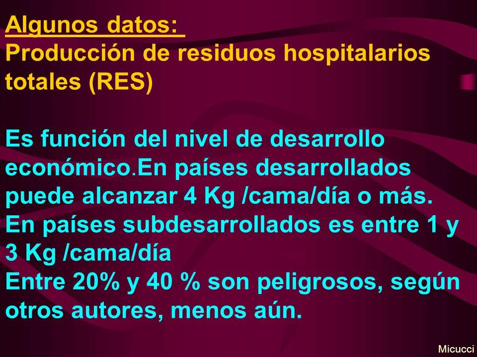 Algunos datos: Producción de residuos hospitalarios totales (RES) Es función del nivel de desarrollo económico.En países desarrollados puede alcanzar 4 Kg /cama/día o más. En países subdesarrollados es entre 1 y 3 Kg /cama/día Entre 20% y 40 % son peligrosos, según otros autores, menos aún.