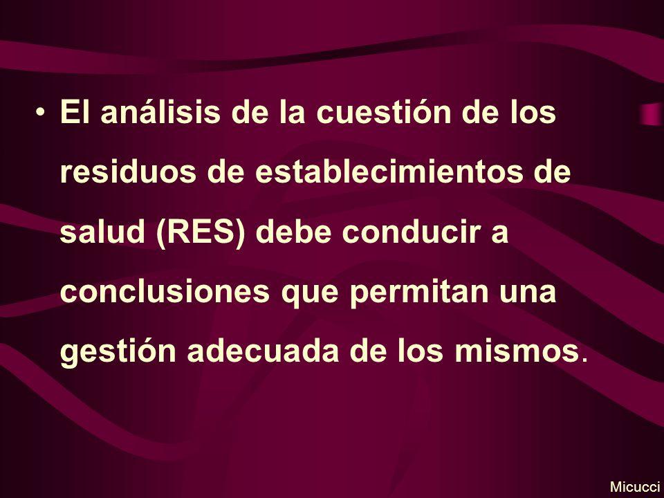 El análisis de la cuestión de los residuos de establecimientos de salud (RES) debe conducir a conclusiones que permitan una gestión adecuada de los mismos.