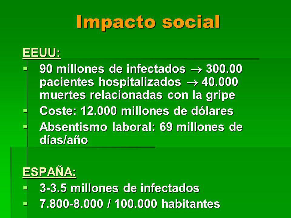 Impacto social EEUU: 90 millones de infectados  300.00 pacientes hospitalizados  40.000 muertes relacionadas con la gripe.