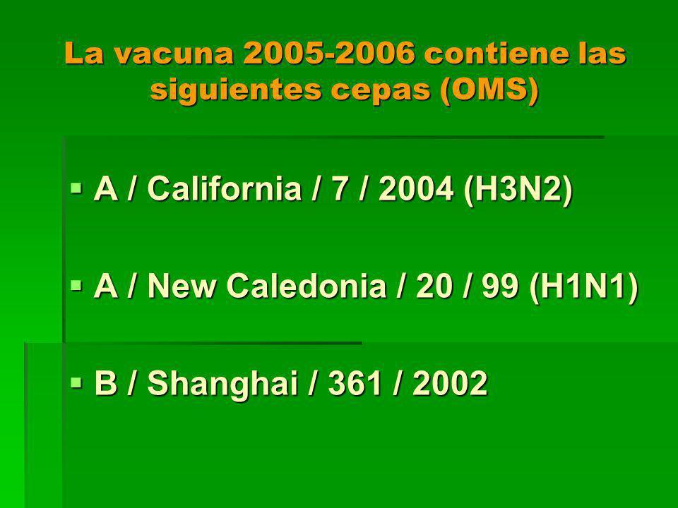 La vacuna 2005-2006 contiene las siguientes cepas (OMS)