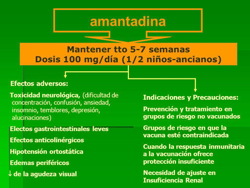 Dosis 100 mg/día (1/2 niños-ancianos)