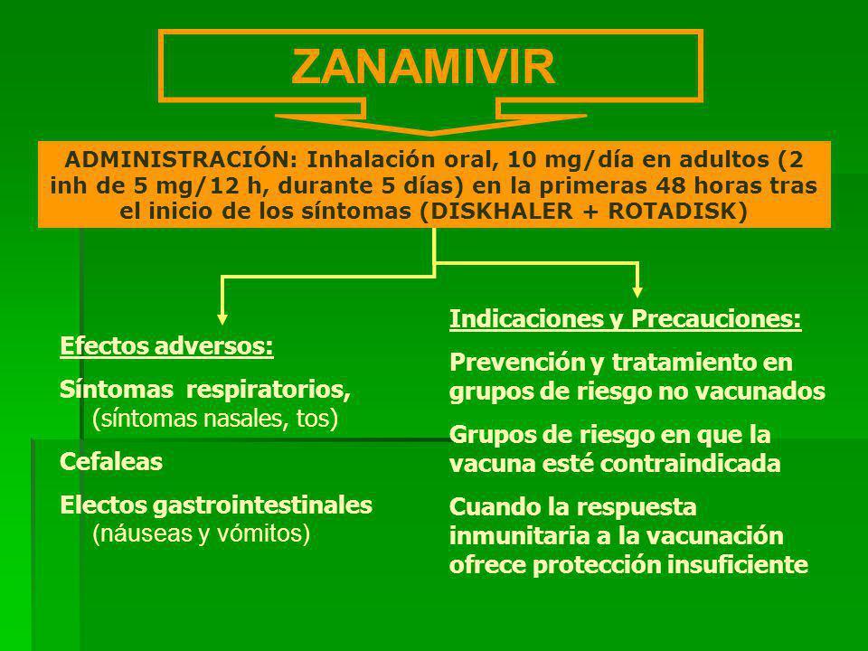 ZANAMIVIR Indicaciones y Precauciones: