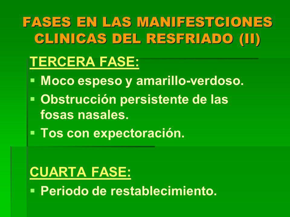 FASES EN LAS MANIFESTCIONES CLINICAS DEL RESFRIADO (II)
