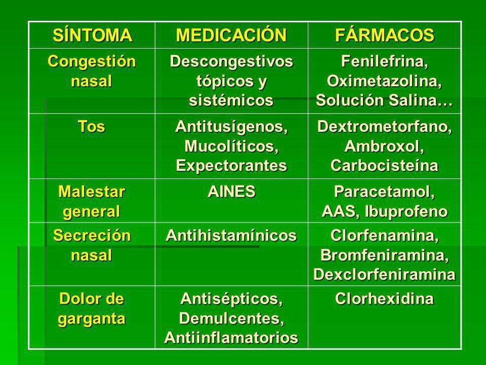 SÍNTOMA MEDICACIÓN FÁRMACOS