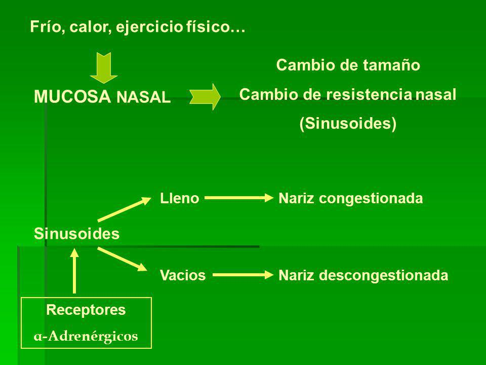 Cambio de resistencia nasal