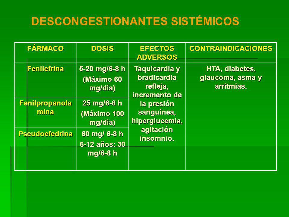 DESCONGESTIONANTES SISTÉMICOS