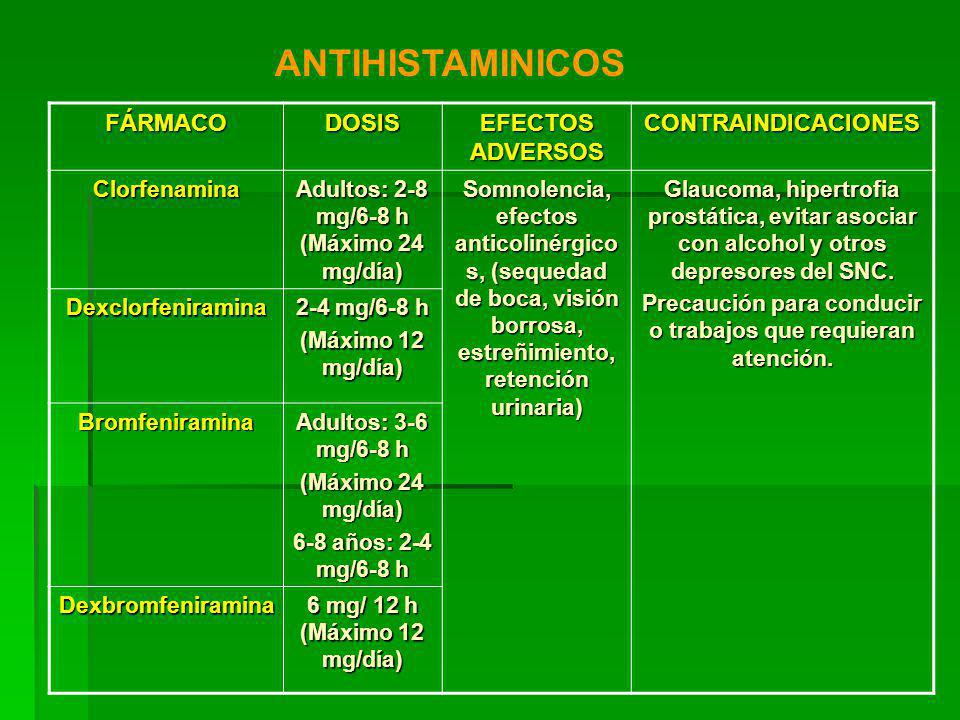 ANTIHISTAMINICOS FÁRMACO DOSIS EFECTOS ADVERSOS CONTRAINDICACIONES