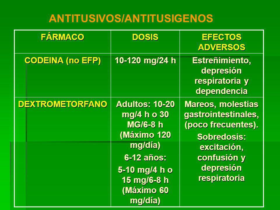 ANTITUSIVOS/ANTITUSIGENOS