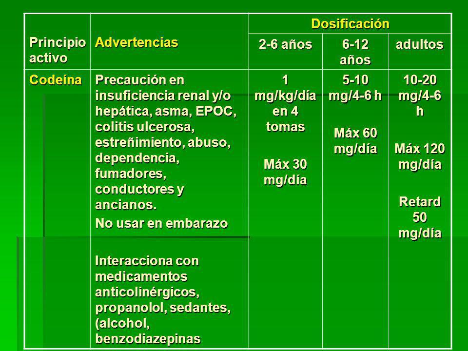 Principio activo Advertencias. Dosificación. 2-6 años. 6-12 años. adultos. Codeína.