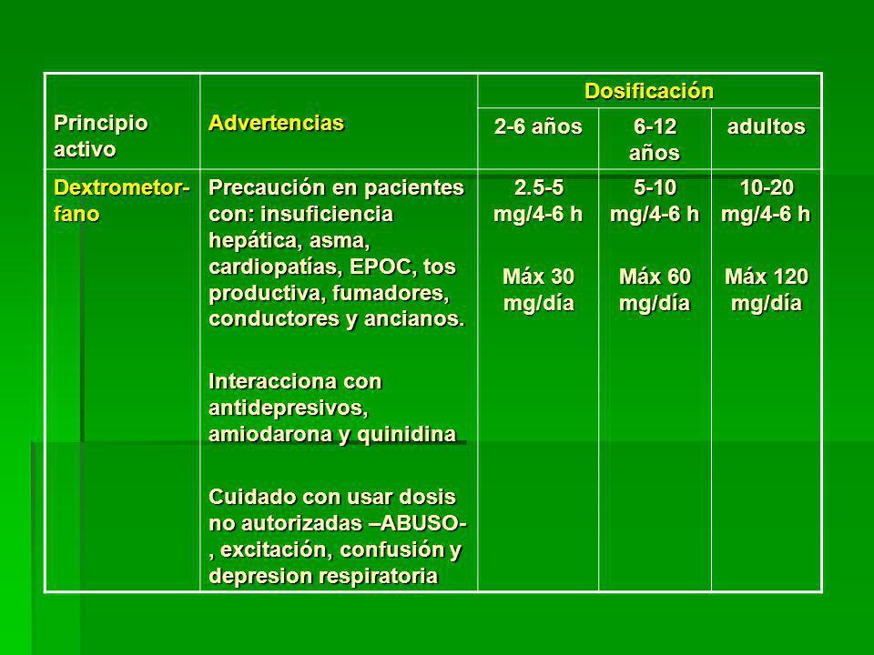 Principio activo Advertencias. Dosificación. 2-6 años. 6-12 años. adultos. Dextrometor-fano.