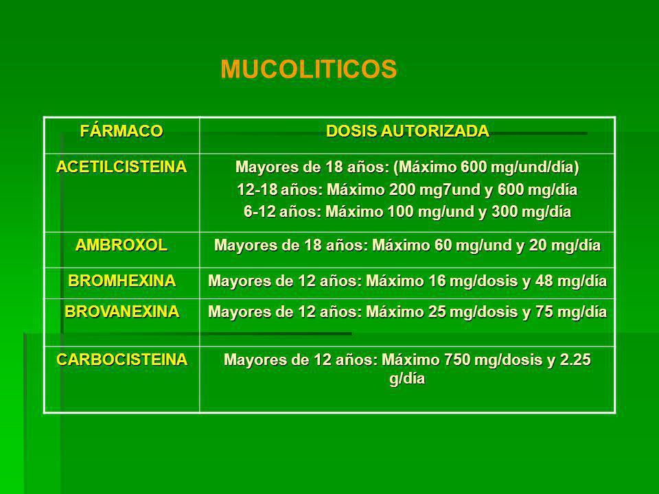 MUCOLITICOS FÁRMACO DOSIS AUTORIZADA ACETILCISTEINA