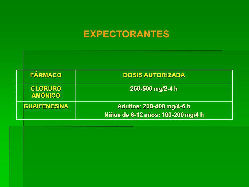 EXPECTORANTES FÁRMACO DOSIS AUTORIZADA CLORURO AMÓNICO