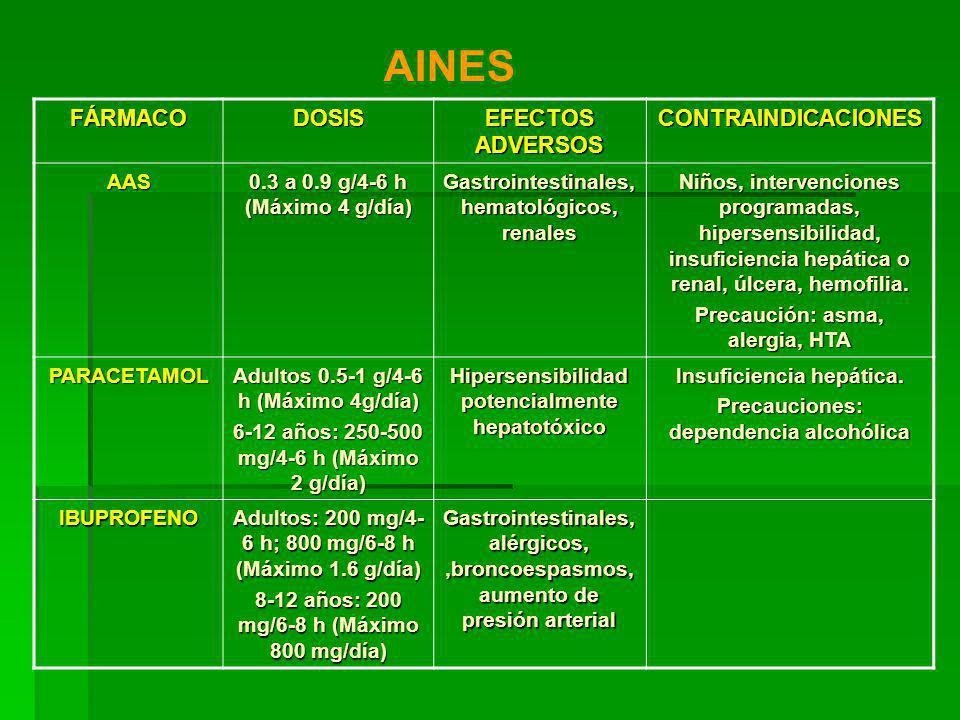 AINES FÁRMACO DOSIS EFECTOS ADVERSOS CONTRAINDICACIONES AAS