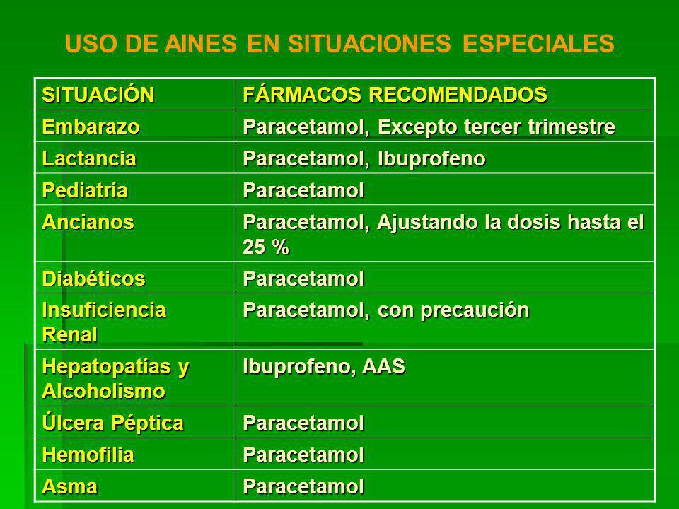 USO DE AINES EN SITUACIONES ESPECIALES