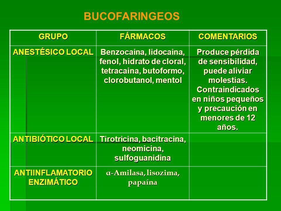 BUCOFARINGEOS GRUPO FÁRMACOS COMENTARIOS ANESTÉSICO LOCAL