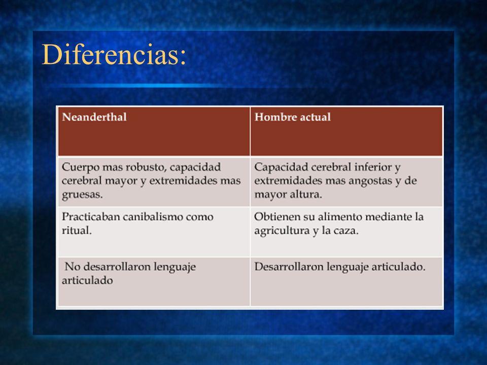 Diferencias: