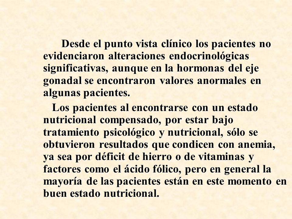 Desde el punto vista clínico los pacientes no evidenciaron alteraciones endocrinológicas significativas, aunque en la hormonas del eje gonadal se encontraron valores anormales en algunas pacientes.