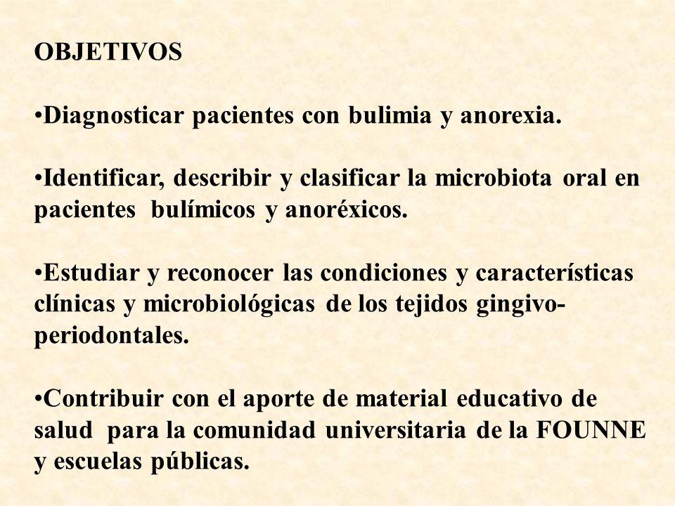 OBJETIVOS Diagnosticar pacientes con bulimia y anorexia.