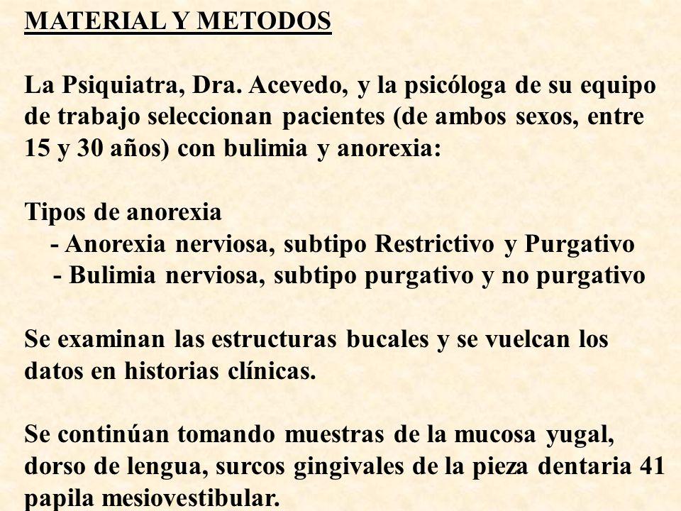 - Bulimia nerviosa, subtipo purgativo y no purgativo