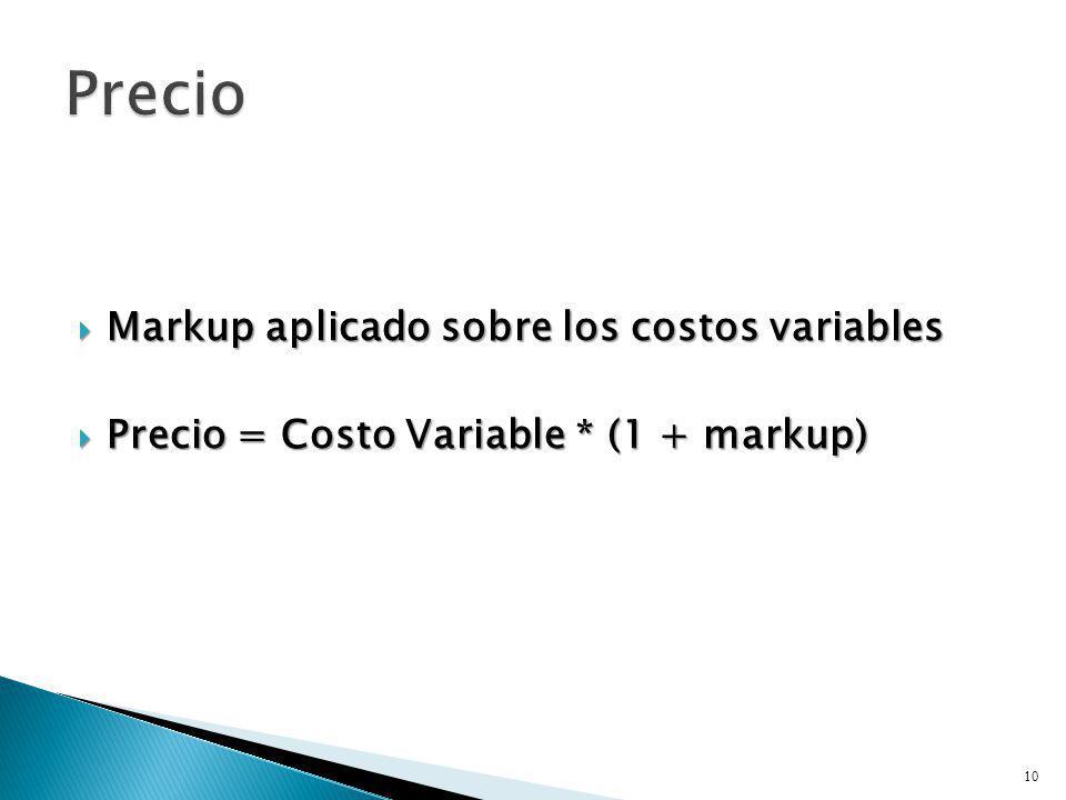 Precio Markup aplicado sobre los costos variables