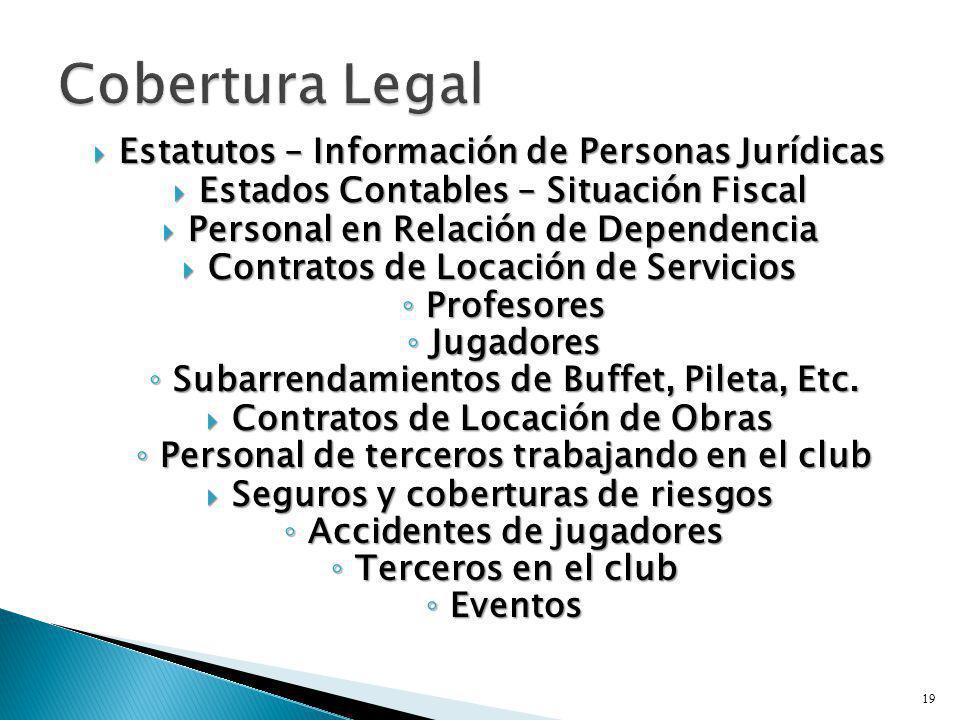 Cobertura Legal Estatutos – Información de Personas Jurídicas