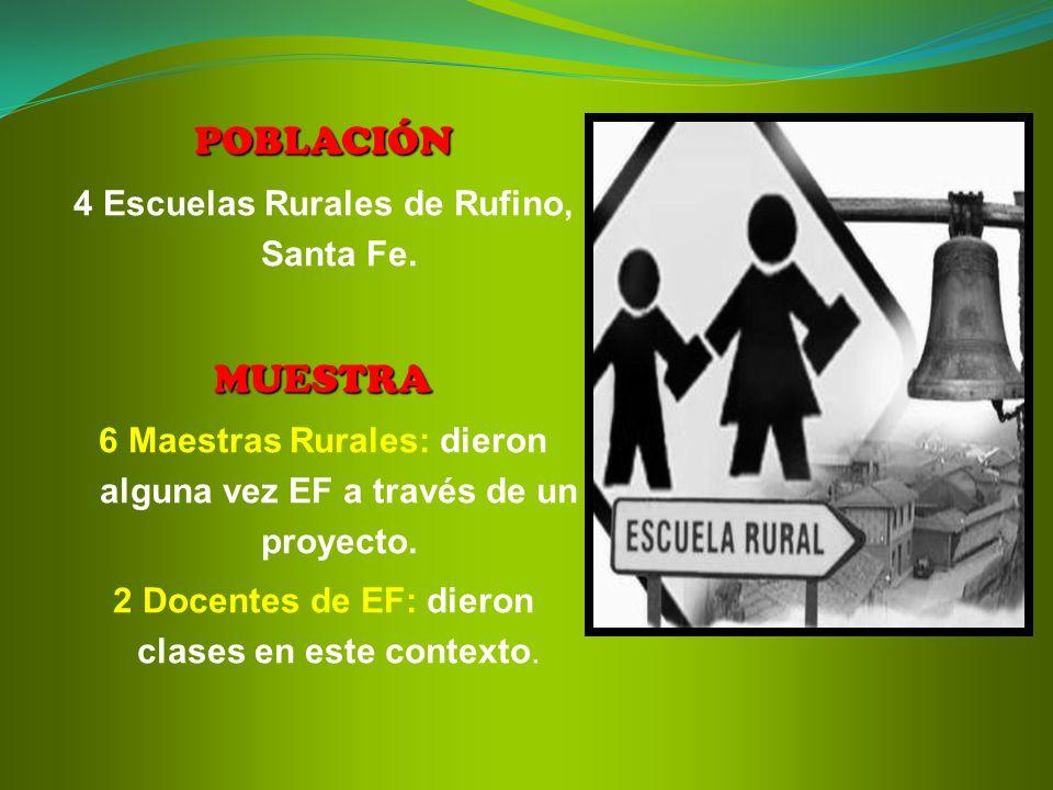 POBLACIÓN MUESTRA 4 Escuelas Rurales de Rufino, Santa Fe.