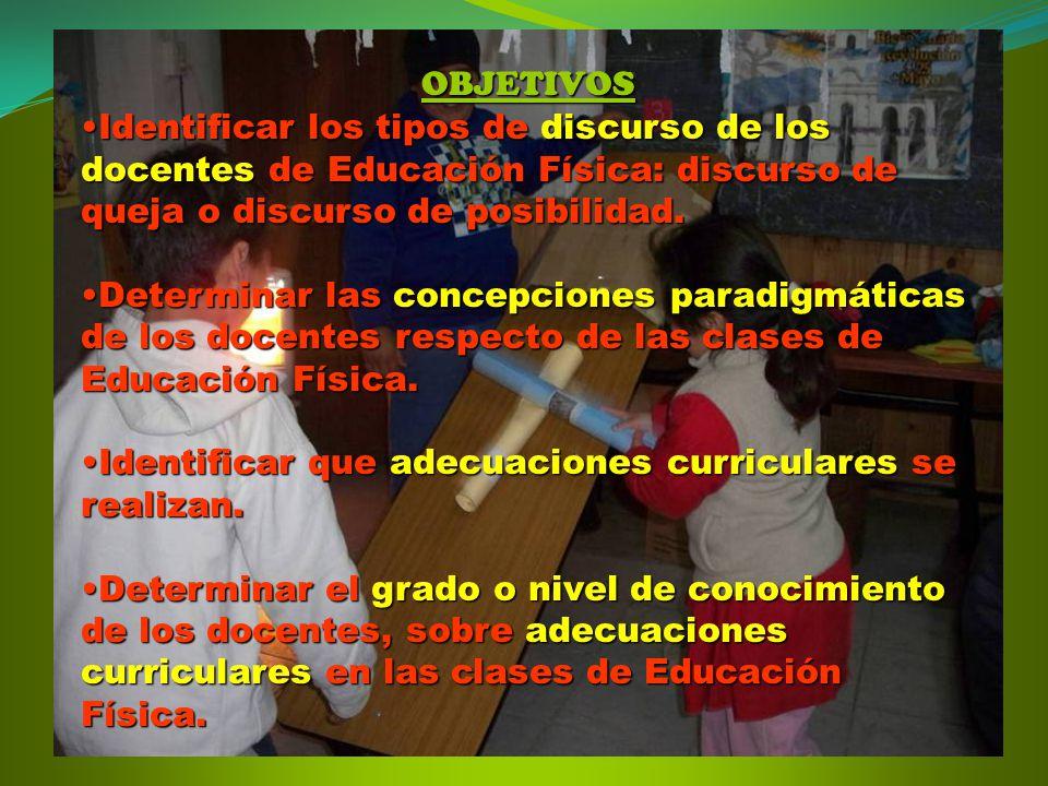 OBJETIVOS Identificar los tipos de discurso de los docentes de Educación Física: discurso de queja o discurso de posibilidad.