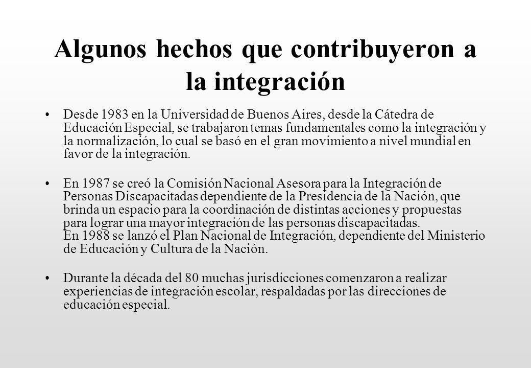Algunos hechos que contribuyeron a la integración