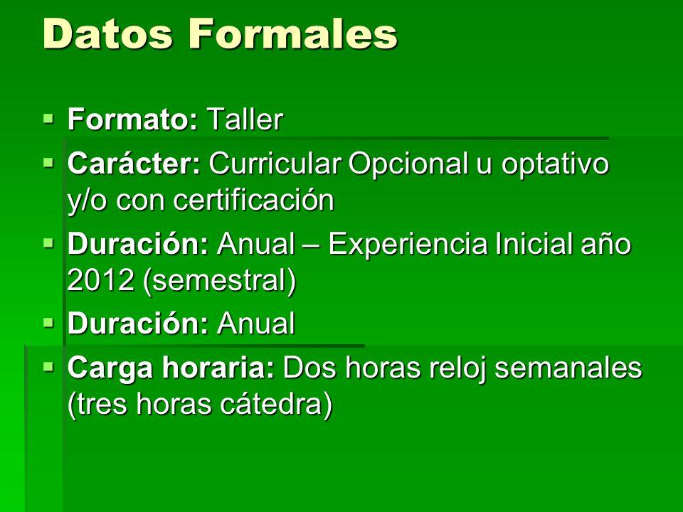Datos Formales Formato: Taller